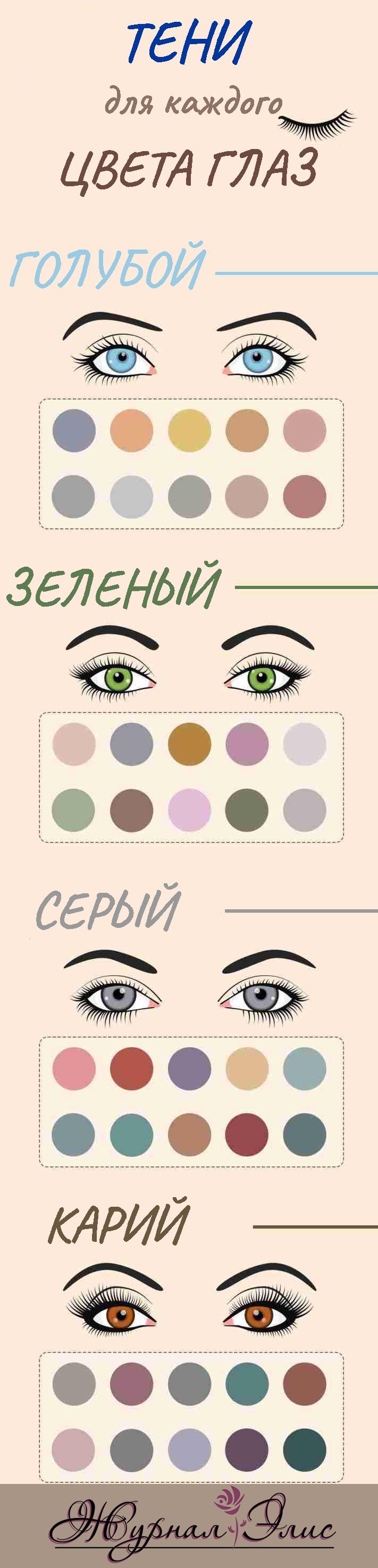 тени для каждого цвета глаз